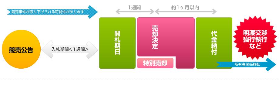kyobai_main.jpg