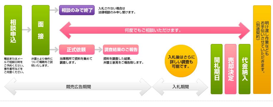 kyobai_main2.jpg